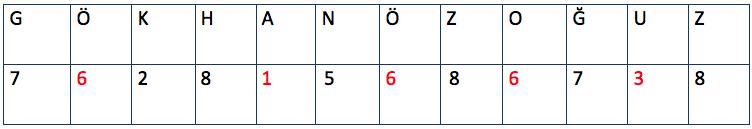 Ekran Resmi 2014-12-14 03.28.46