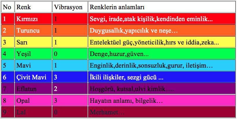 Ekran Resmi 2014-12-14 03.28.59